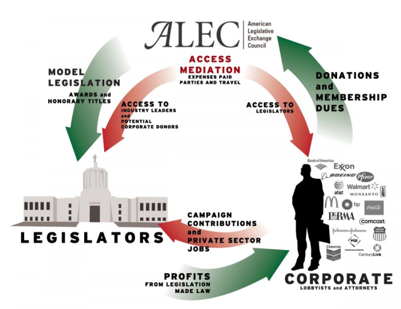 ALEC-chart-e1355768773333